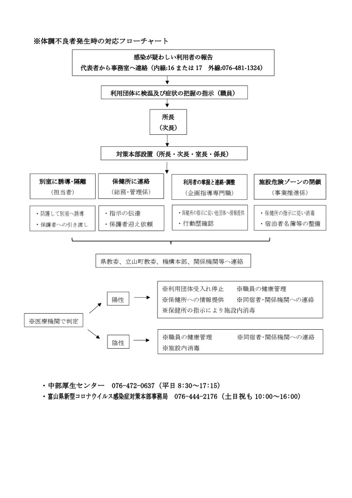guideline3のサムネイル